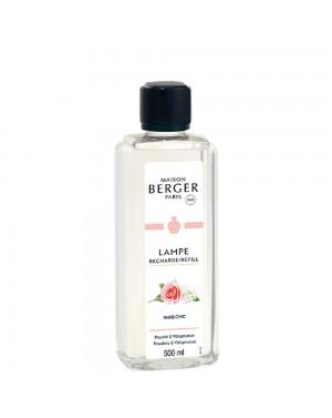 Parfum de maison Paris Chic...